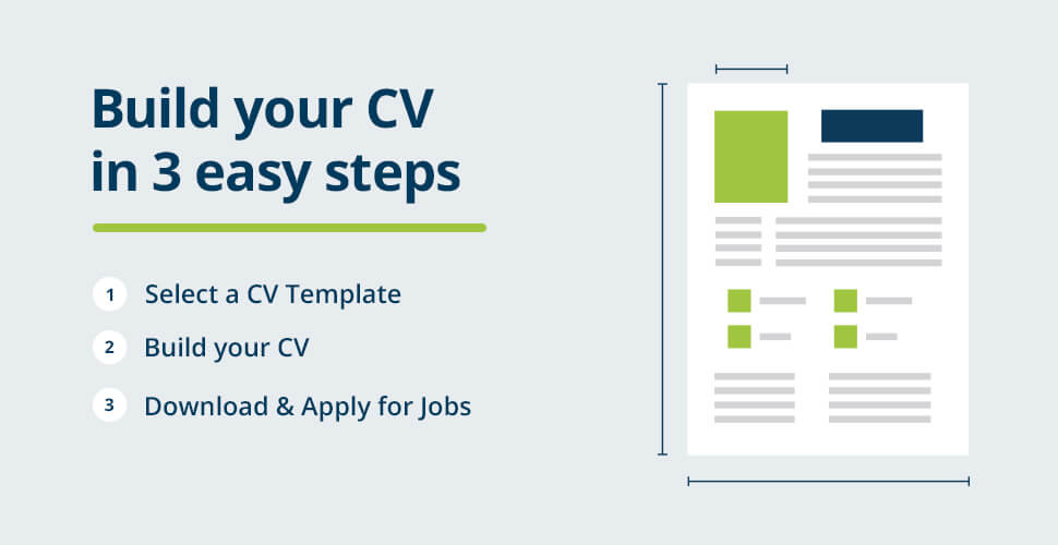 Easy three step CV Builder